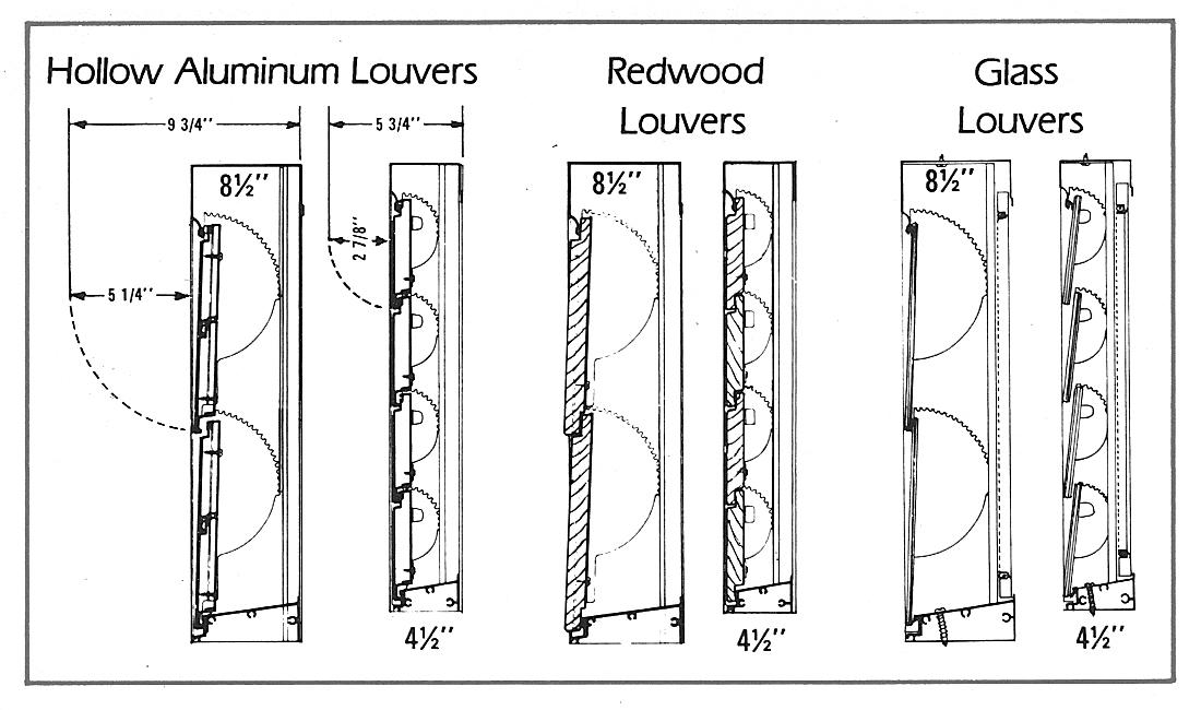 Jalousie Doors Parts Amp Strom Door Jalousie Storm Parts